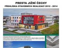 Rozvoj JVTP v Českých Budějovicích - etapa IIA